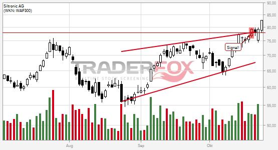 Chartanalyse Siltronic AG: Aktie steigt über steigenden Keil.