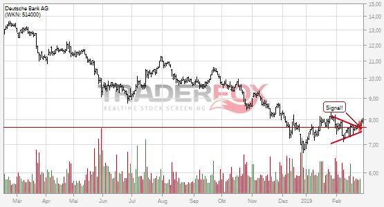 Keil bei Deutsche Bank AG nach oben verlassen.