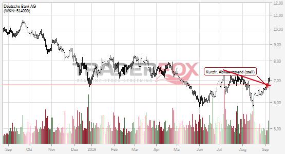 Positives Signal bei Deutsche Bank AG.
