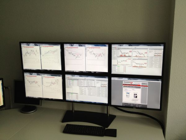 Best intraday trading platform in india
